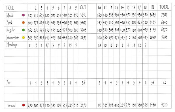 gambel-sands-scorecard-inside