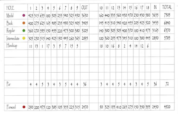 gambel-sands-scorecard-inside