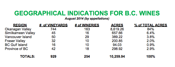 bc-wine-geographic-indications-2014