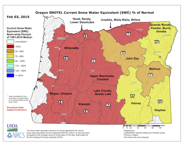 The western Cascades of Oregon seem to indicate severe drought conditions for the 2015 vintage in terms of the current snow water equivalent percentage of normal in several basins. (Chart provided by the Natural Resources Conservation Service)