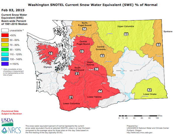 The southern Cascades of Washington state indicate warning signs in terms of the current snow water equivalent percentage of normal in several basins. (Chart provided by the Natural Resources Conservation Service)