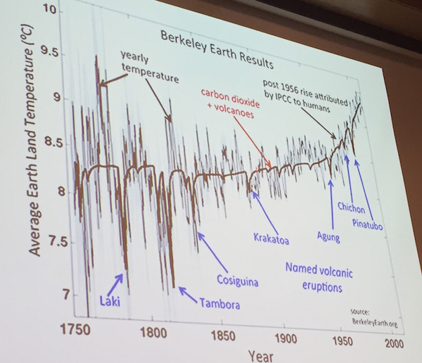 Greg Jones, a research climatologist and wine industry expert, presented a slide by Berkeley Earth documenting climate change . (Photo by Eric Degerman/Great Northwest Wine)