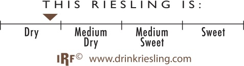 The Riesling taste profile appears on the back label of millions of bottles of wine around the world.